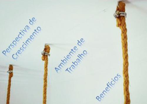 As três cordas